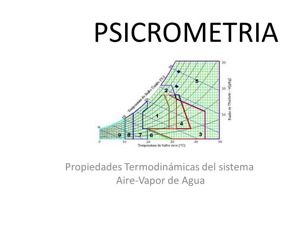 PSICROMETRIA Propiedades Termodinámicas del sistema Aire-Vapor de Agua