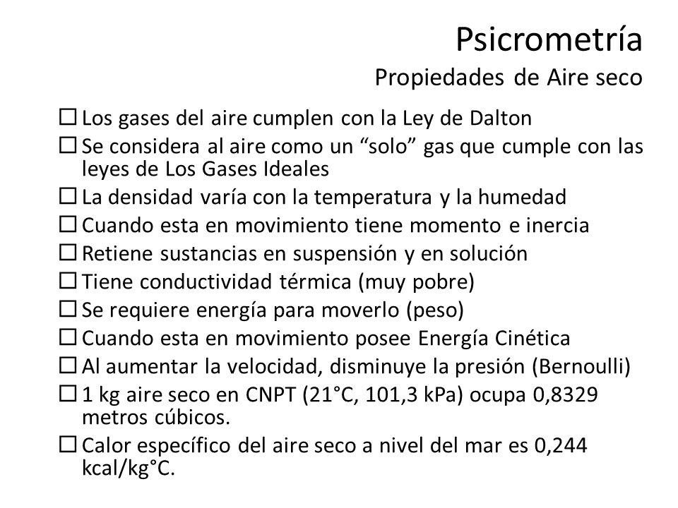 Psicrometría Propiedades de Aire seco Los gases del aire cumplen con la Ley de Dalton Se considera al aire como un solo gas que cumple con las leyes d