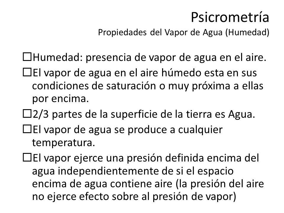 Psicrometría Propiedades del Vapor de Agua (Humedad) Humedad: presencia de vapor de agua en el aire. El vapor de agua en el aire húmedo esta en sus co