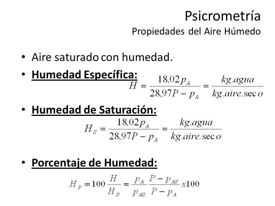 Psicrometría Propiedades del Aire Húmedo Aire saturado con humedad. Humedad Específica: Humedad de Saturación: Porcentaje de Humedad: