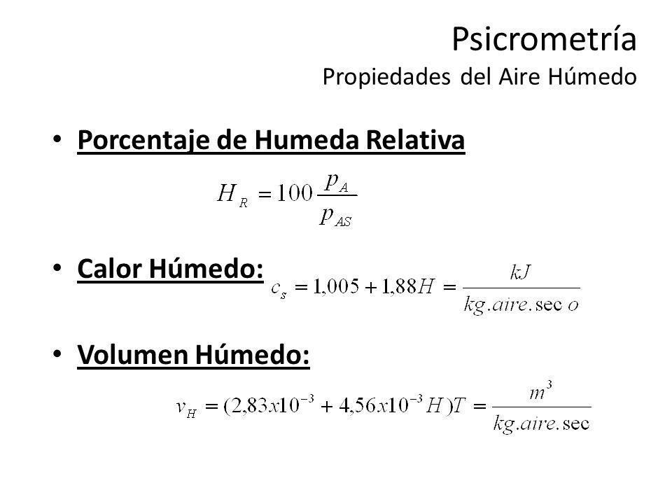 Psicrometría Propiedades del Aire Húmedo Porcentaje de Humeda Relativa Calor Húmedo: Volumen Húmedo: