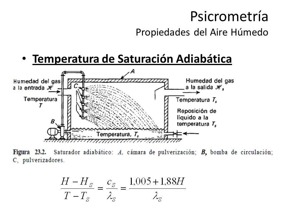 Psicrometría Propiedades del Aire Húmedo Temperatura de Saturación Adiabática