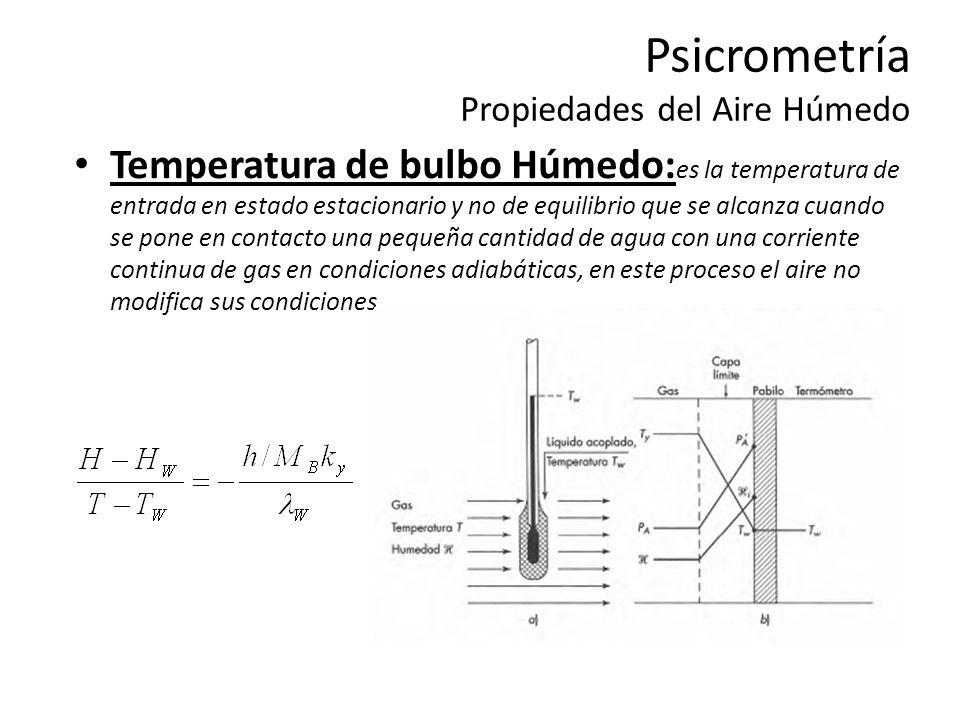Psicrometría Propiedades del Aire Húmedo Temperatura de bulbo Húmedo: es la temperatura de entrada en estado estacionario y no de equilibrio que se al