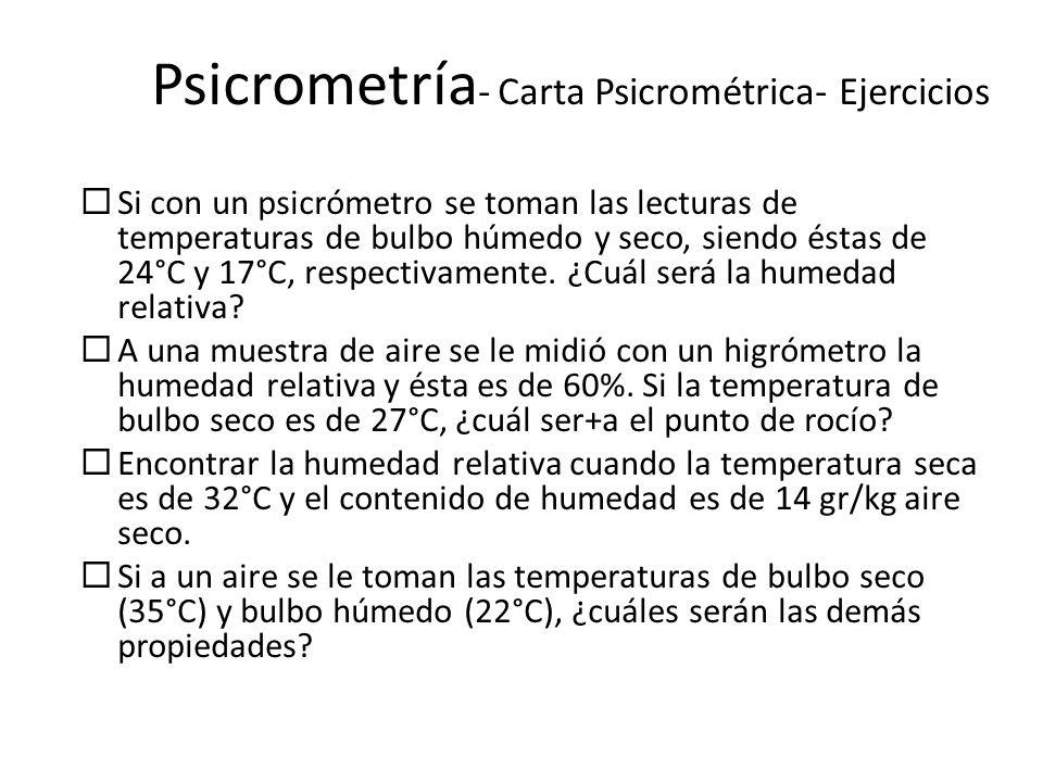 Psicrometría - Carta Psicrométrica- Ejercicios Si con un psicrómetro se toman las lecturas de temperaturas de bulbo húmedo y seco, siendo éstas de 24°