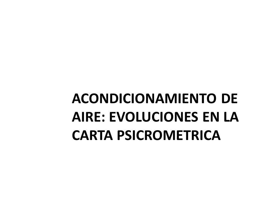 ACONDICIONAMIENTO DE AIRE: EVOLUCIONES EN LA CARTA PSICROMETRICA
