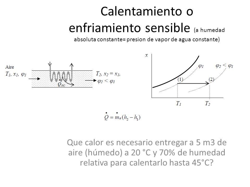 Calentamiento o enfriamiento sensible (a humedad absoluta constante= presion de vapor de agua constante) Que calor es necesario entregar a 5 m3 de air