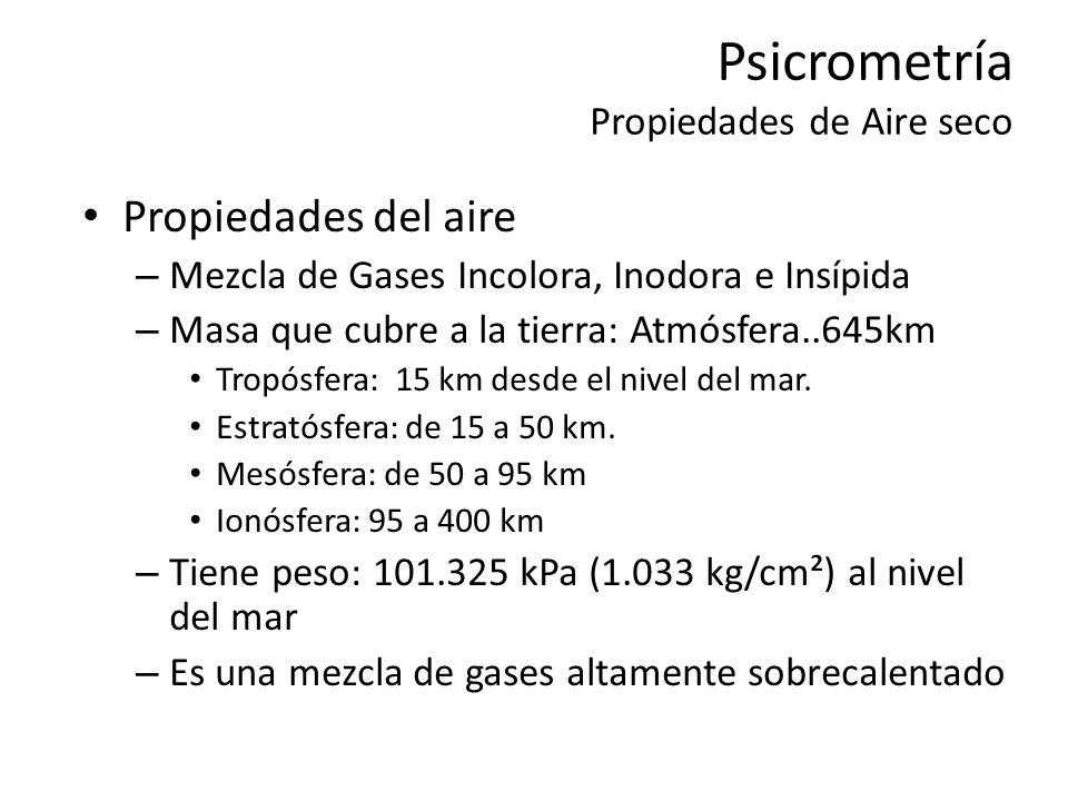 Psicrometría Propiedades de Aire seco Propiedades del aire – Mezcla de Gases Incolora, Inodora e Insípida – Masa que cubre a la tierra: Atmósfera..645