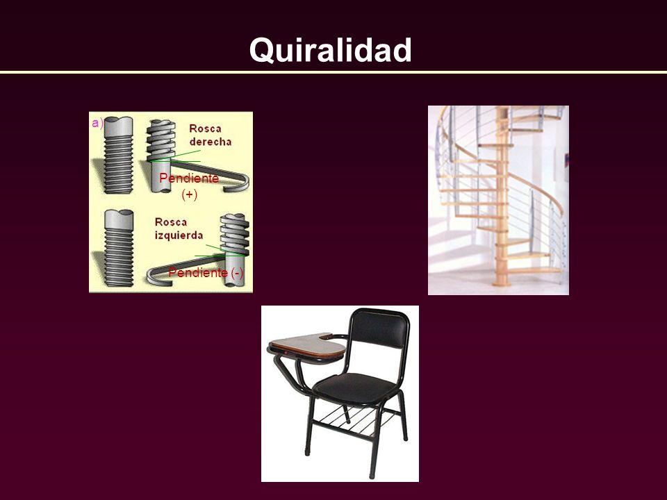 Quiralidad Pendiente (+) Pendiente (-) a)