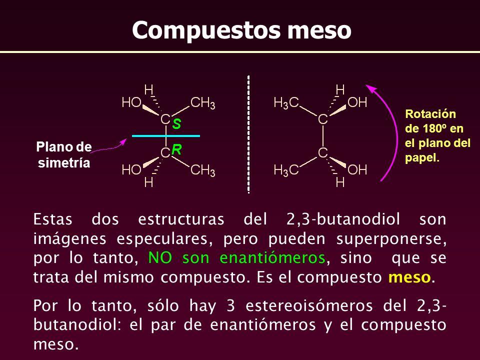 Compuestos meso Estas dos estructuras del 2,3-butanodiol son imágenes especulares, pero pueden superponerse, por lo tanto, NO son enantiómeros, sino q
