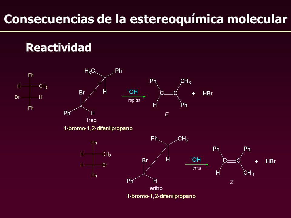 Reactividad Consecuencias de la estereoquímica molecular