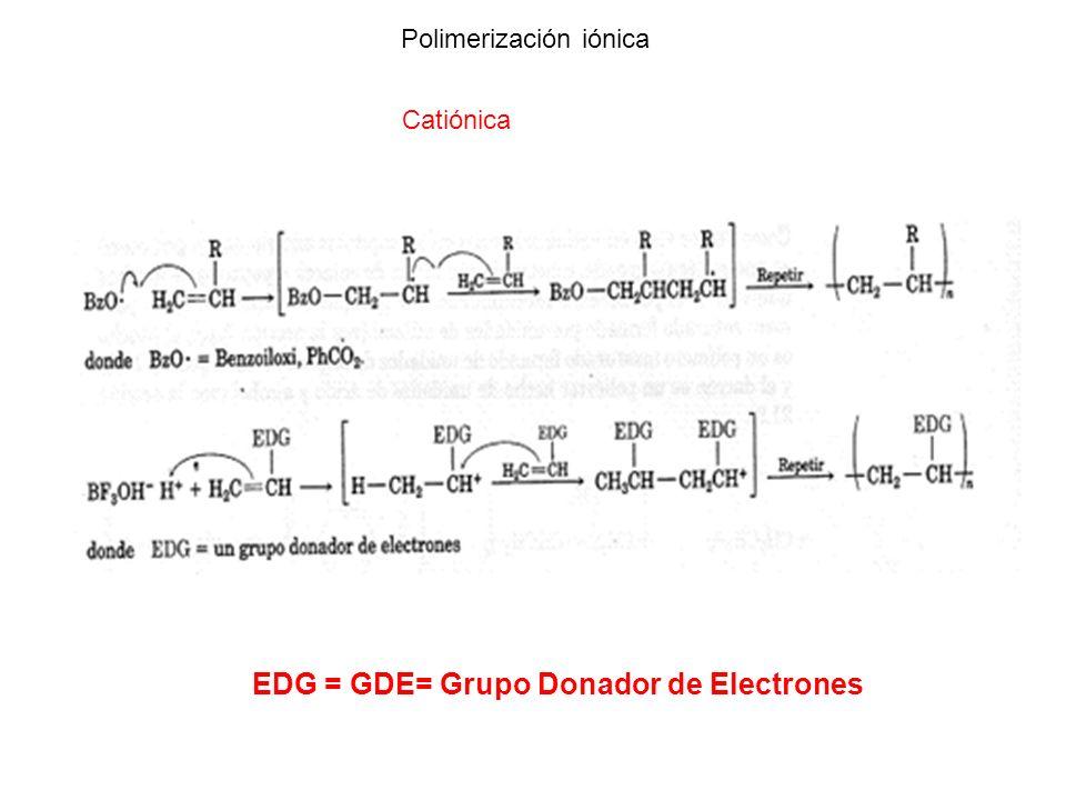 Polimerización iónica Catiónica EDG = GDE= Grupo Donador de Electrones