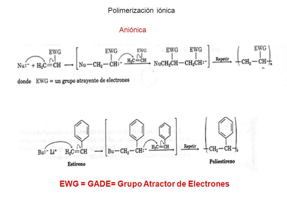 Polimerización iónica Aniónica EWG = GADE= Grupo Atractor de Electrones