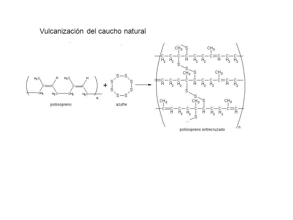 Vulcanización del caucho natural