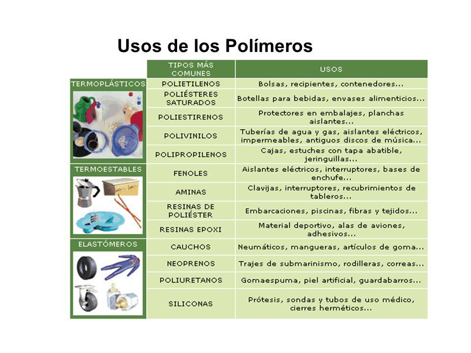 Usos de los Polímeros