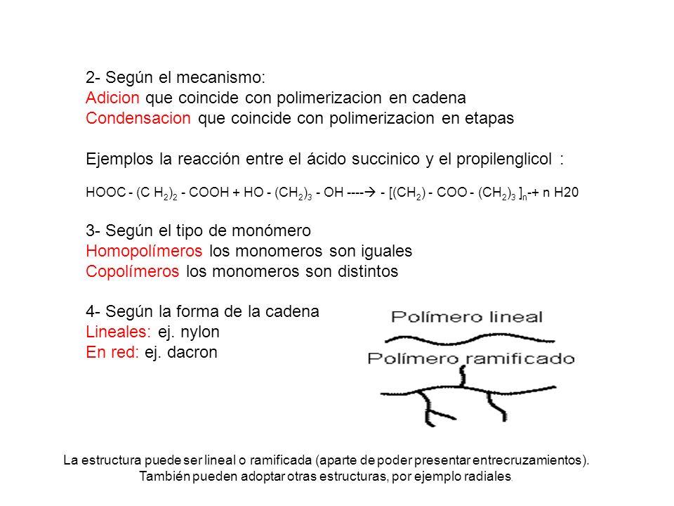 2- Según el mecanismo: Adicion que coincide con polimerizacion en cadena Condensacion que coincide con polimerizacion en etapas Ejemplos la reacción e