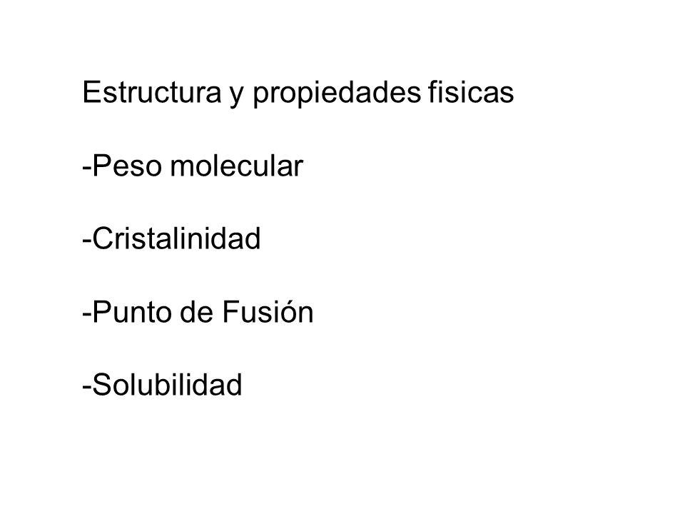 Mecanismos de obtención -Polimerizacion vinilica por medio de radicales libres -Polimerizacion Ionica a) Catiónica b) Aniónica -Polimerizacion por coordinacion Catalizador Ziegler Natta