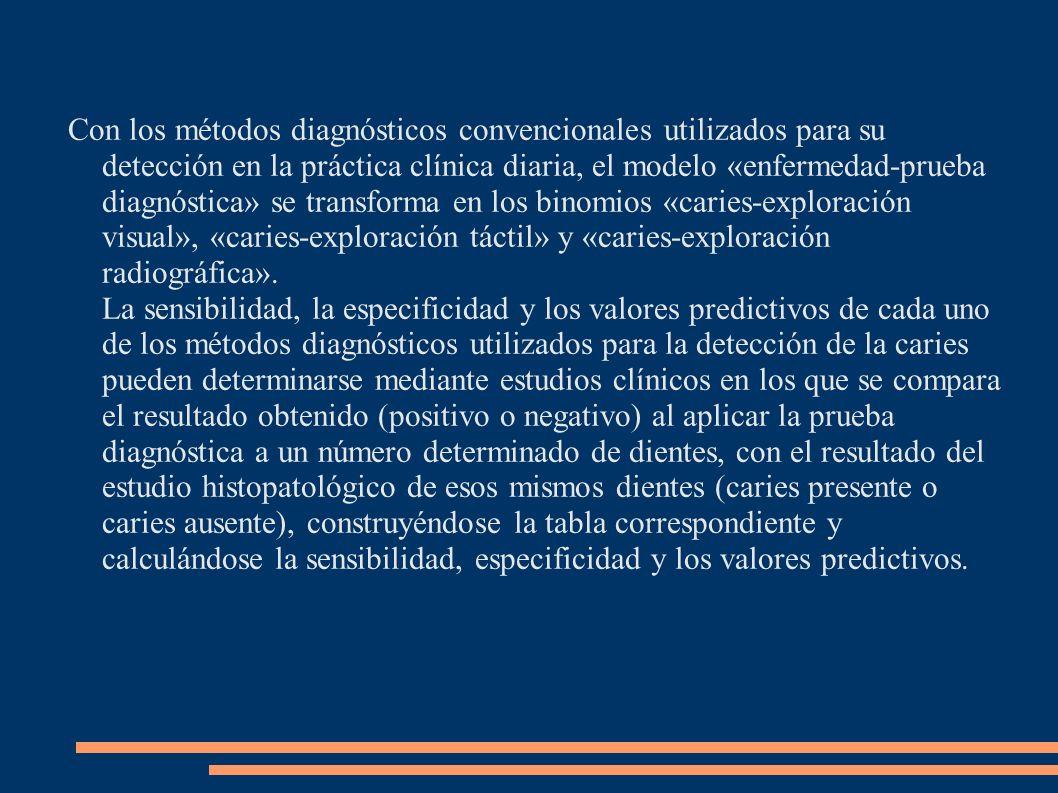 Con los métodos diagnósticos convencionales utilizados para su detección en la práctica clínica diaria, el modelo «enfermedad-prueba diagnóstica» se t