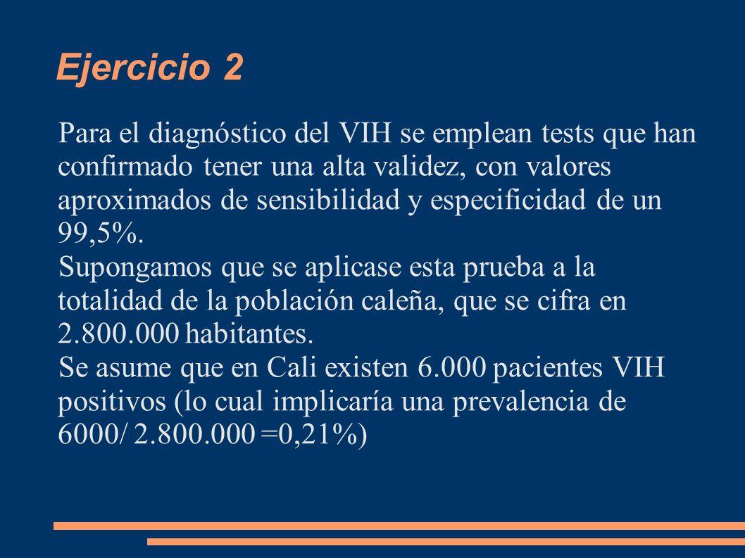 Ejercicio 2 Para el diagnóstico del VIH se emplean tests que han confirmado tener una alta validez, con valores aproximados de sensibilidad y especifi