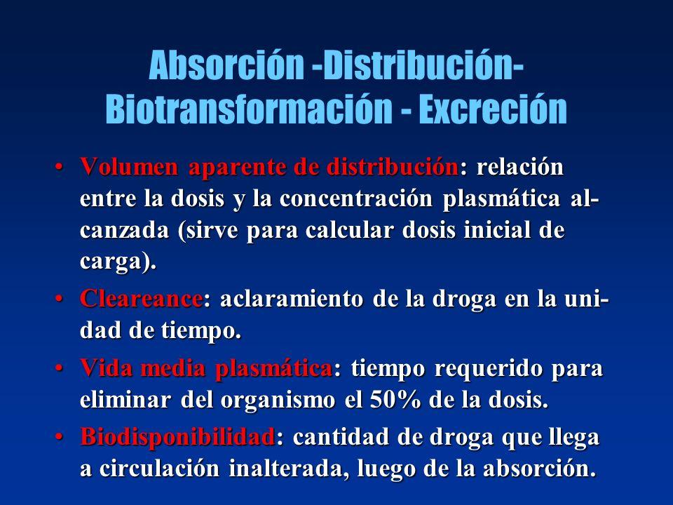 Absorción -Distribución- Biotransformación - Excreción Volumen aparente de distribución: relación entre la dosis y la concentración plasmática al- can
