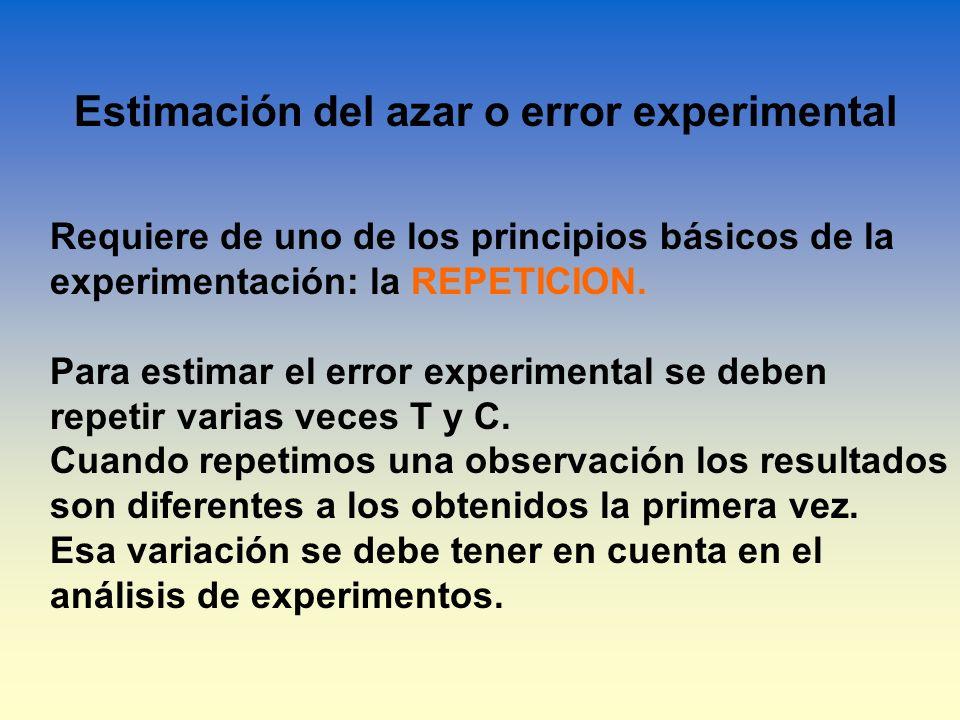 Estimación del azar o error experimental Requiere de uno de los principios básicos de la experimentación: la REPETICION. Para estimar el error experim
