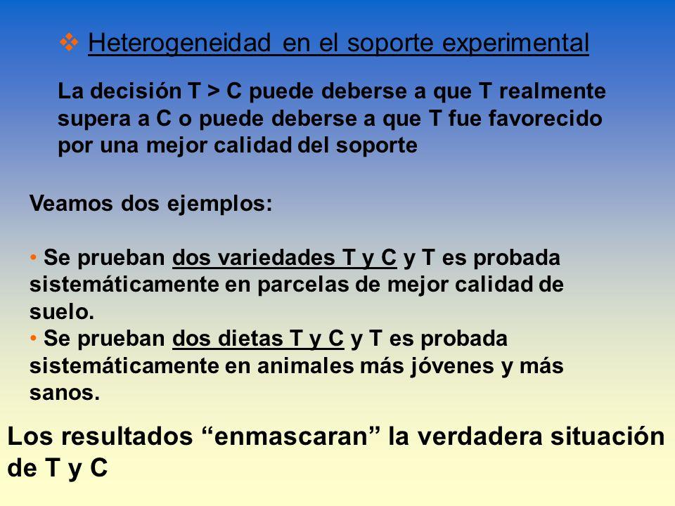 Heterogeneidad en el soporte experimental La decisión T > C puede deberse a que T realmente supera a C o puede deberse a que T fue favorecido por una