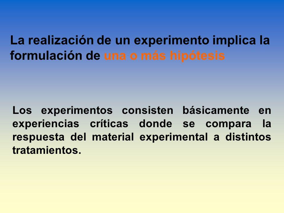 Los experimentos consisten básicamente en experiencias críticas donde se compara la respuesta del material experimental a distintos tratamientos. La r