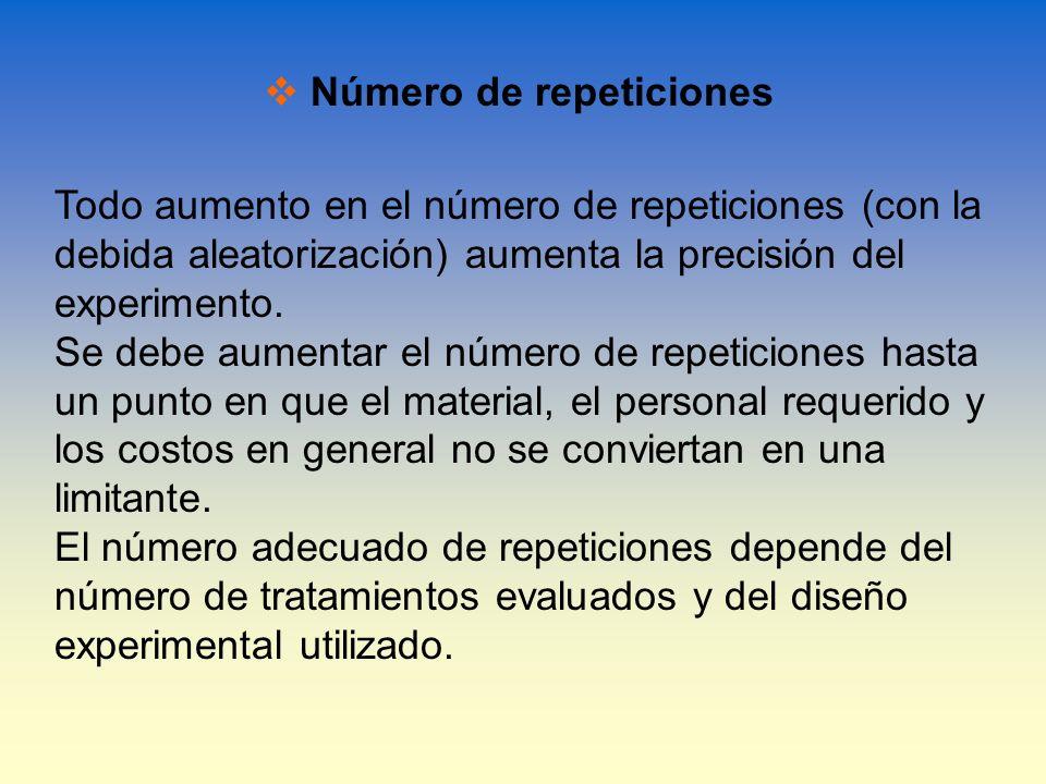 Número de repeticiones Todo aumento en el número de repeticiones (con la debida aleatorización) aumenta la precisión del experimento. Se debe aumentar