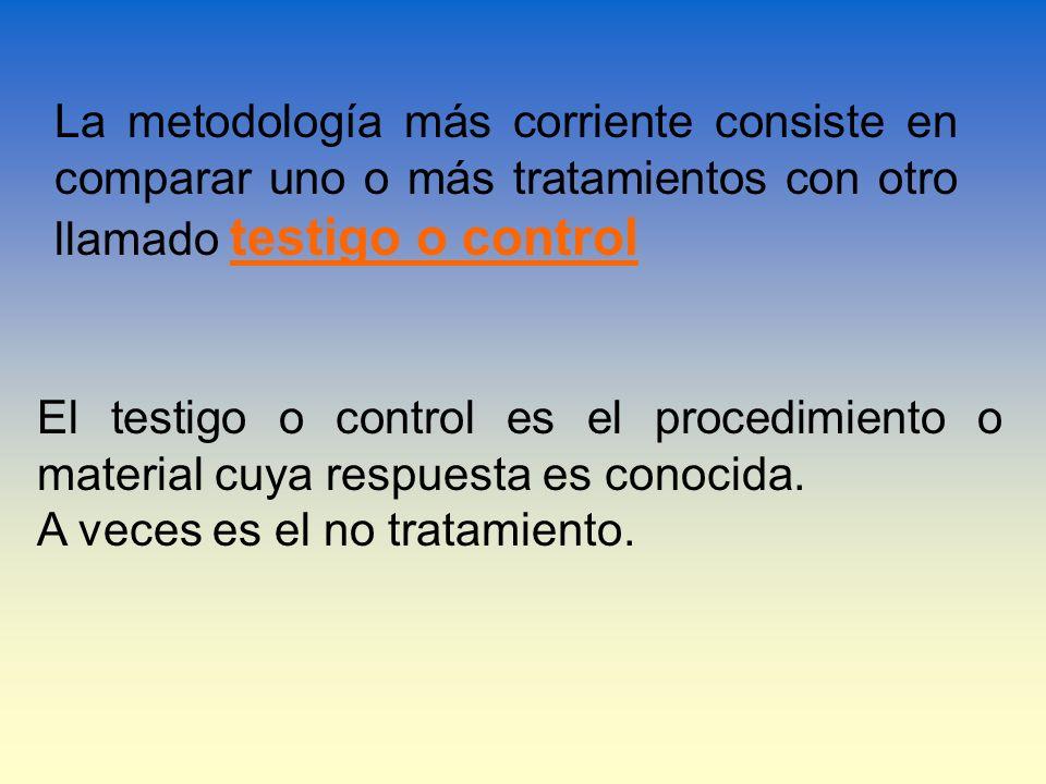 La metodología más corriente consiste en comparar uno o más tratamientos con otro llamado testigo o control El testigo o control es el procedimiento o