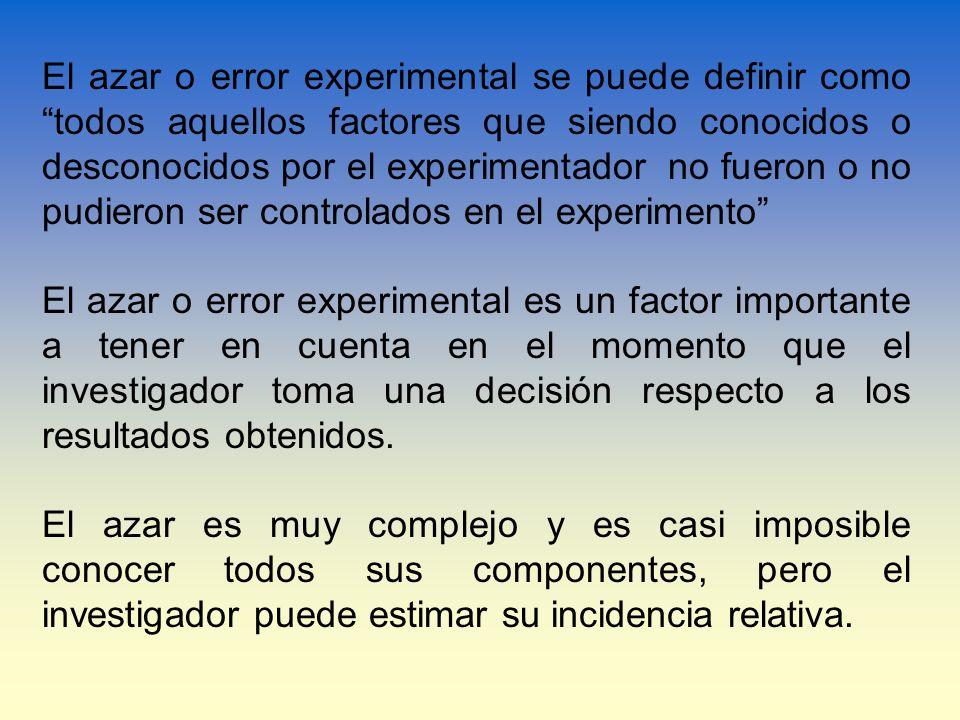 El azar o error experimental se puede definir como todos aquellos factores que siendo conocidos o desconocidos por el experimentador no fueron o no pu