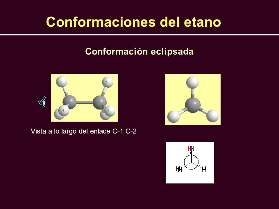 Conformación eclipsada Vista a lo largo del enlace C-1 C-2 Conformaciones del etano