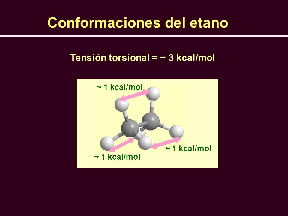 Tensión torsional = ~ 3 kcal/mol ~ 1 kcal/mol Conformaciones del etano