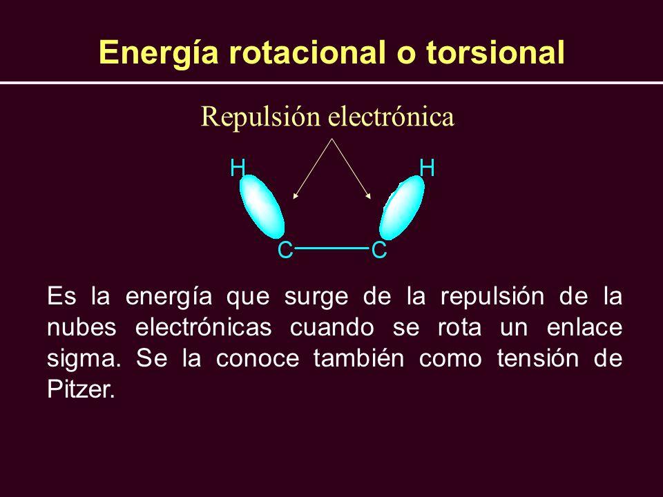 Es la energía que surge de la repulsión de la nubes electrónicas cuando se rota un enlace sigma. Se la conoce también como tensión de Pitzer. Energía