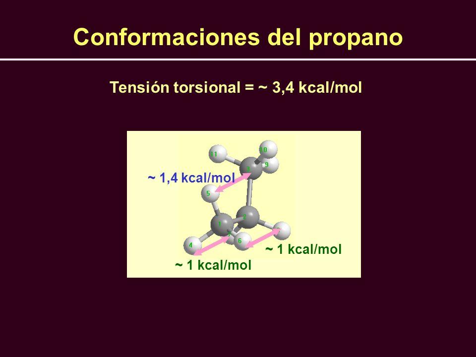 Tensión torsional = ~ 3,4 kcal/mol ~ 1,4 kcal/mol ~ 1 kcal/mol Conformaciones del propano