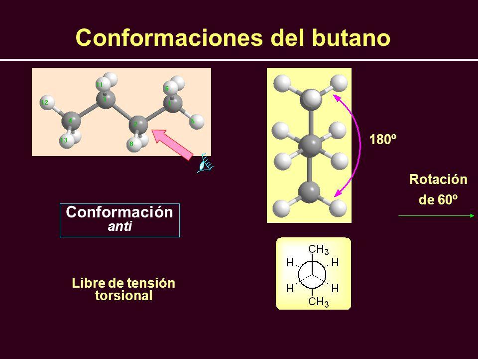Conformaciones del butano 180º Conformación anti Libre de tensión torsional Rotación de 60º