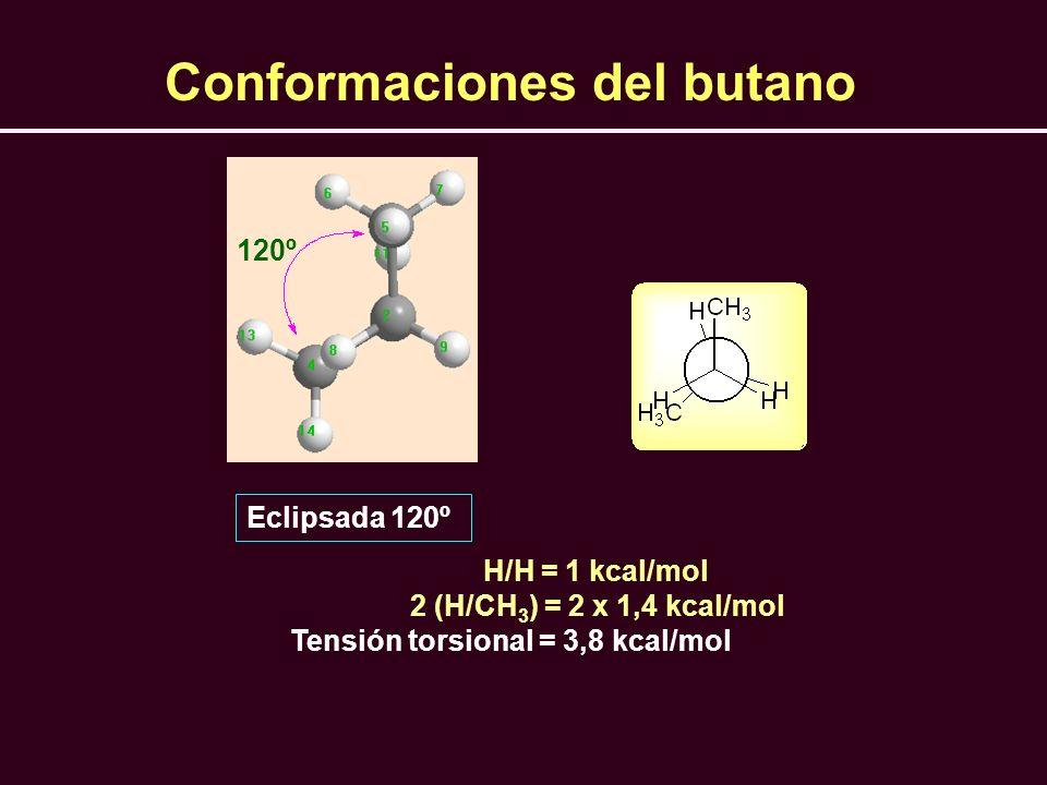 Eclipsada 120º H/H = 1 kcal/mol 2 (H/CH 3 ) = 2 x 1,4 kcal/mol Tensión torsional = 3,8 kcal/mol 120º Conformaciones del butano