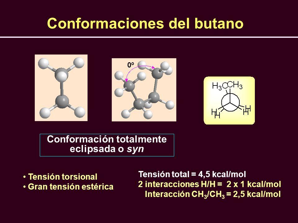 Tensión torsional Gran tensión estérica Tensión total = 4,5 kcal/mol 2 interacciones H/H = 2 x 1 kcal/mol Interacción CH 3 /CH 3 = 2,5 kcal/mol 0º Con