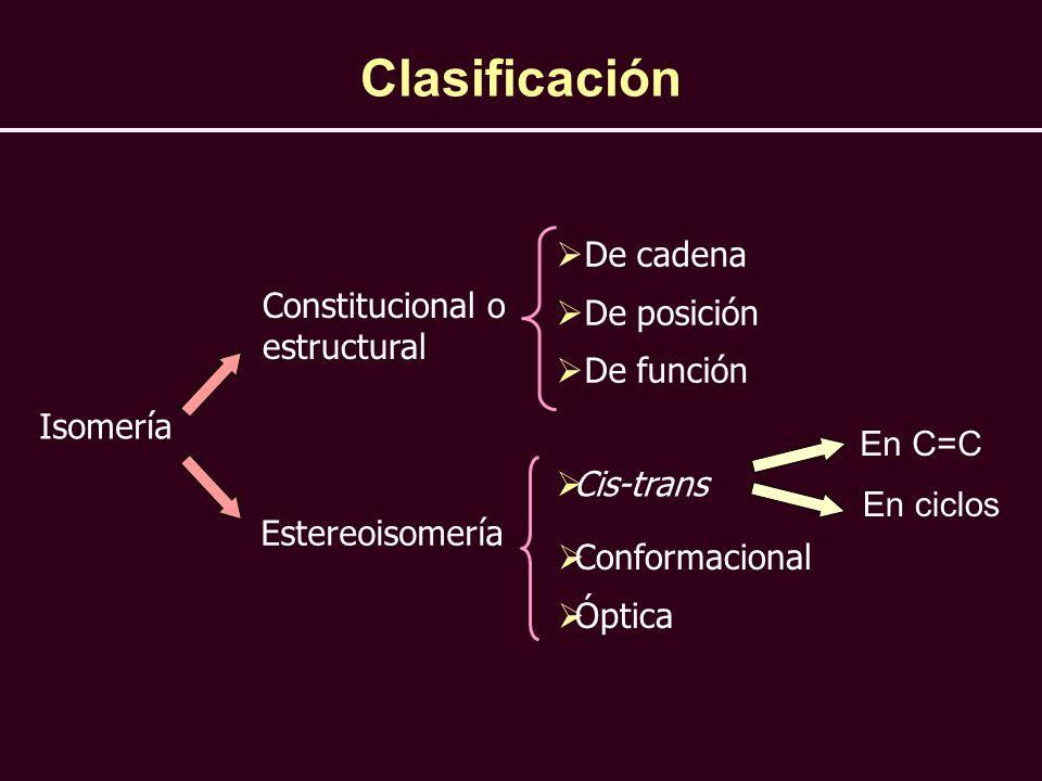 Cis-trans Clasificación Isomería Constitucional o estructural Estereoisomería De cadena De posición De función En C=C Conformacional Óptica En ciclos