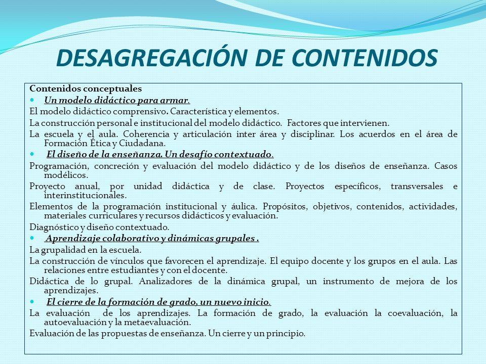 DESAGREGACIÓN DE CONTENIDOS Contenidos conceptuales Un modelo didáctico para armar. El modelo didáctico comprensivo. Característica y elementos. La co
