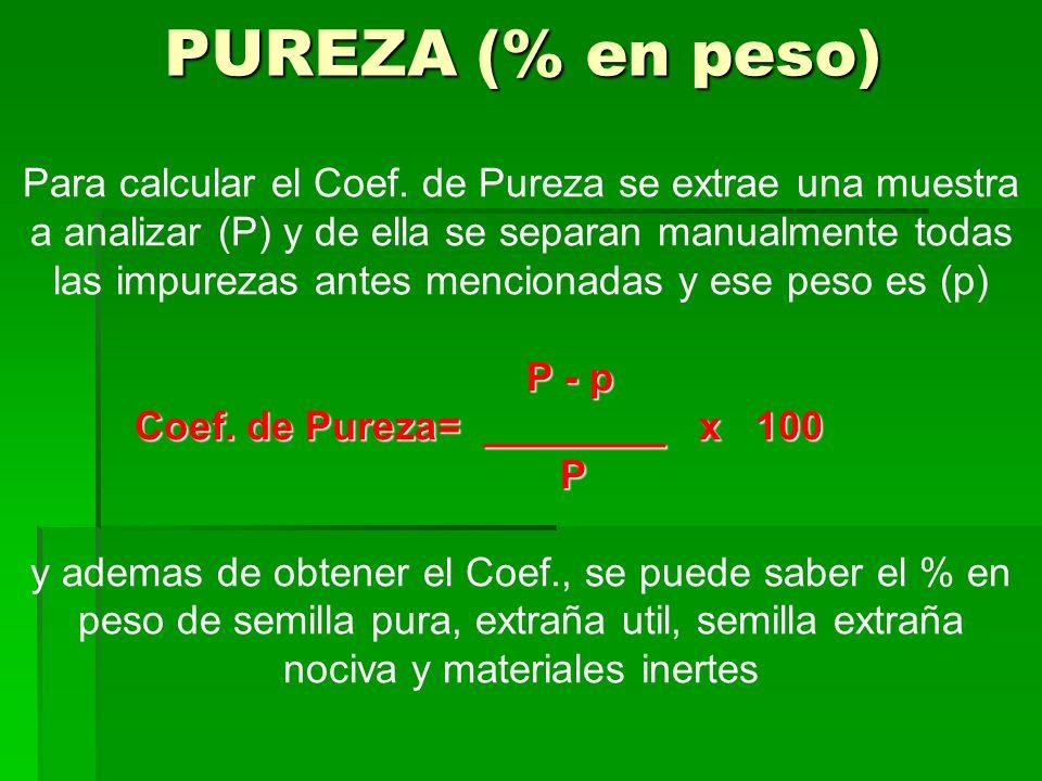 PUREZA (% en peso) Para calcular el Coef. de Pureza se extrae una muestra a analizar (P) y de ella se separan manualmente todas las impurezas antes me