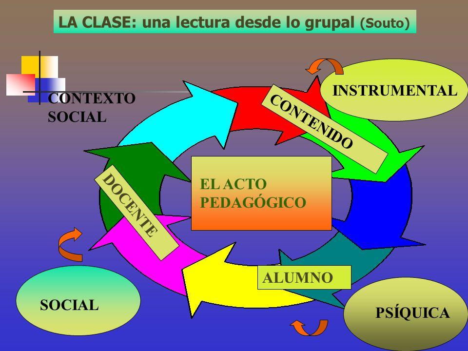 LA CLASE: una lectura desde lo grupal (Souto) DOCENTE CONTENIDO ALUMNO CONTEXTO SOCIAL EL ACTO PEDAGÓGICO SOCIAL PSÍQUICA INSTRUMENTAL
