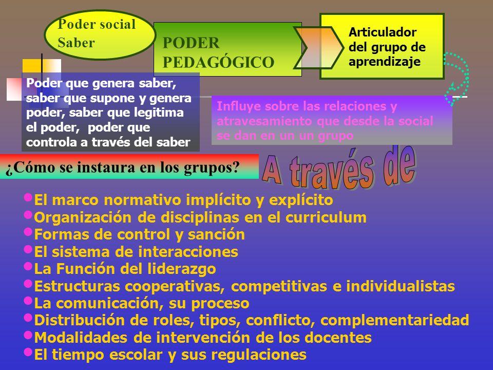 PODER PEDAGÓGICO Poder social Saber ¿Cómo se instaura en los grupos? El marco normativo implícito y explícito Organización de disciplinas en el curric