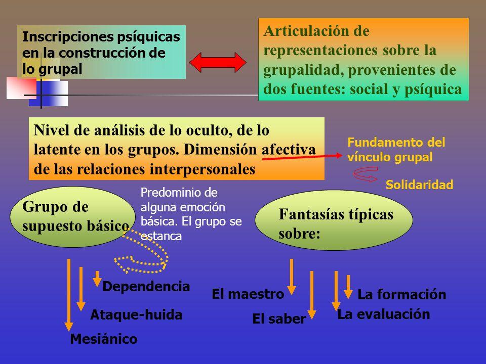Inscripciones psíquicas en la construcción de lo grupal Articulación de representaciones sobre la grupalidad, provenientes de dos fuentes: social y ps