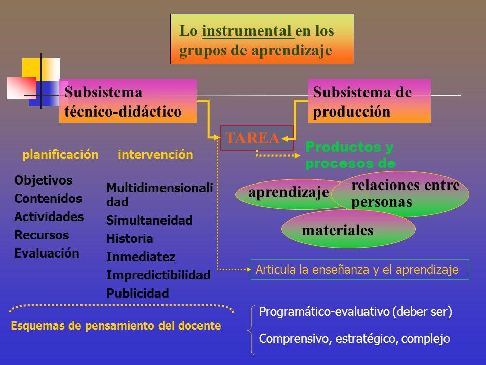 Lo instrumental en los grupos de aprendizaje Subsistema técnico-didáctico Objetivos Contenidos Actividades Recursos Evaluación Subsistema de producció