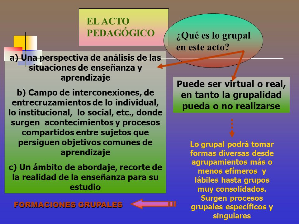 EL ACTO PEDAGÓGICO ¿Qué es lo grupal en este acto? a) Una perspectiva de análisis de las situaciones de enseñanza y aprendizaje b) Campo de interconex