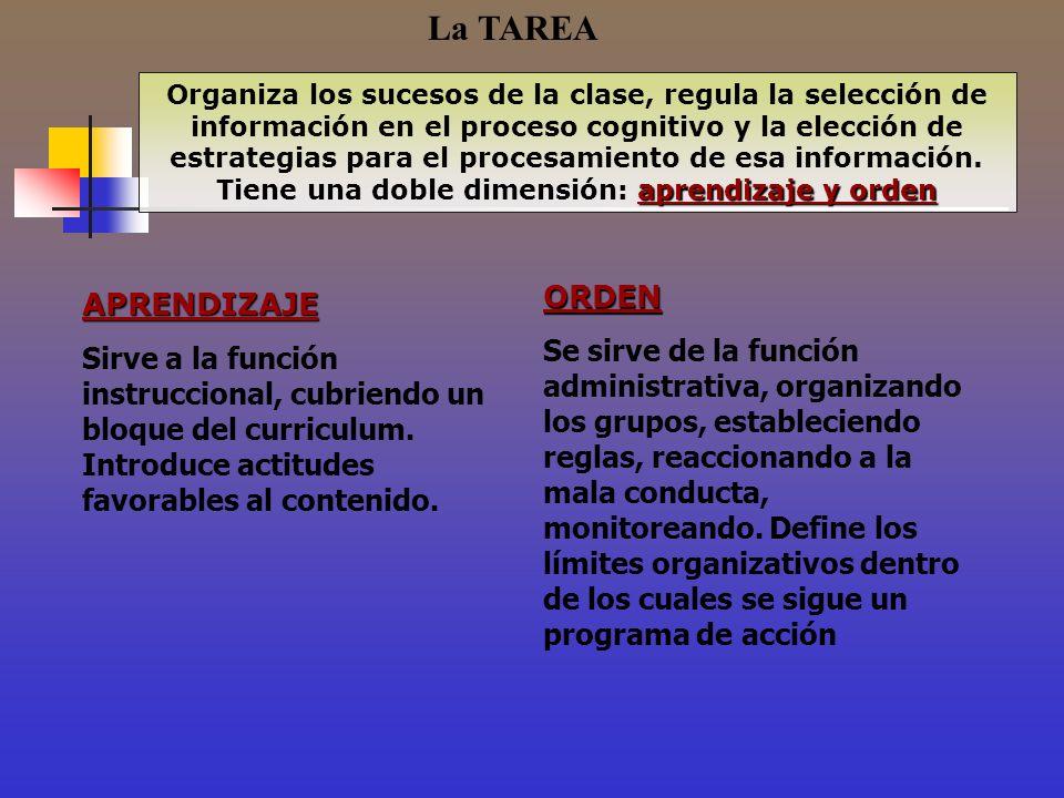 aprendizaje y orden Organiza los sucesos de la clase, regula la selección de información en el proceso cognitivo y la elección de estrategias para el