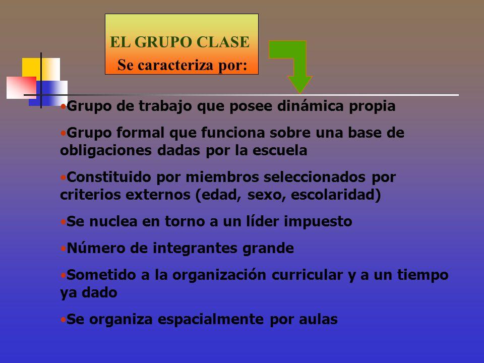EL GRUPO CLASE Grupo de trabajo que posee dinámica propia Grupo formal que funciona sobre una base de obligaciones dadas por la escuela Constituido po