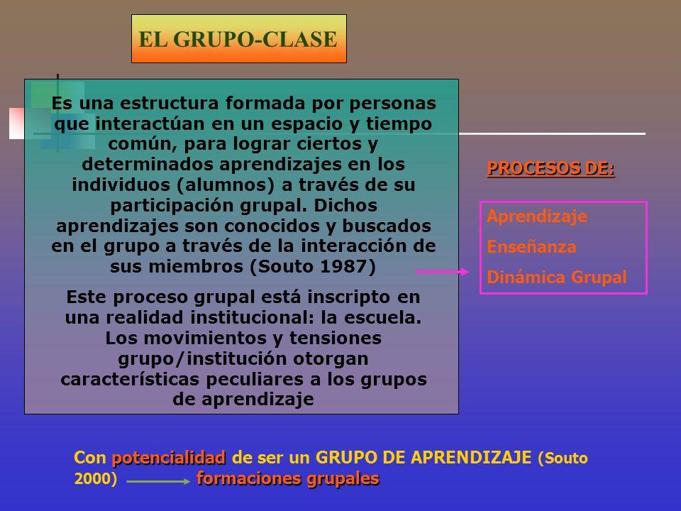 EL GRUPO-CLASE Es una estructura formada por personas que interactúan en un espacio y tiempo común, para lograr ciertos y determinados aprendizajes en