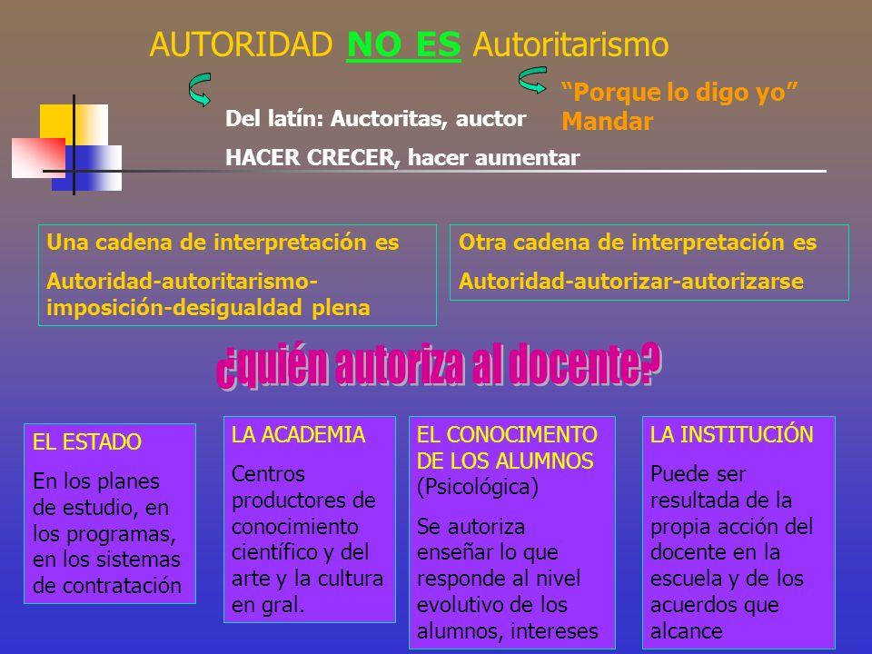 AUTORIDAD NO ES Autoritarismo Del latín: Auctoritas, auctor HACER CRECER, hacer aumentar Una cadena de interpretación es Autoridad-autoritarismo- impo