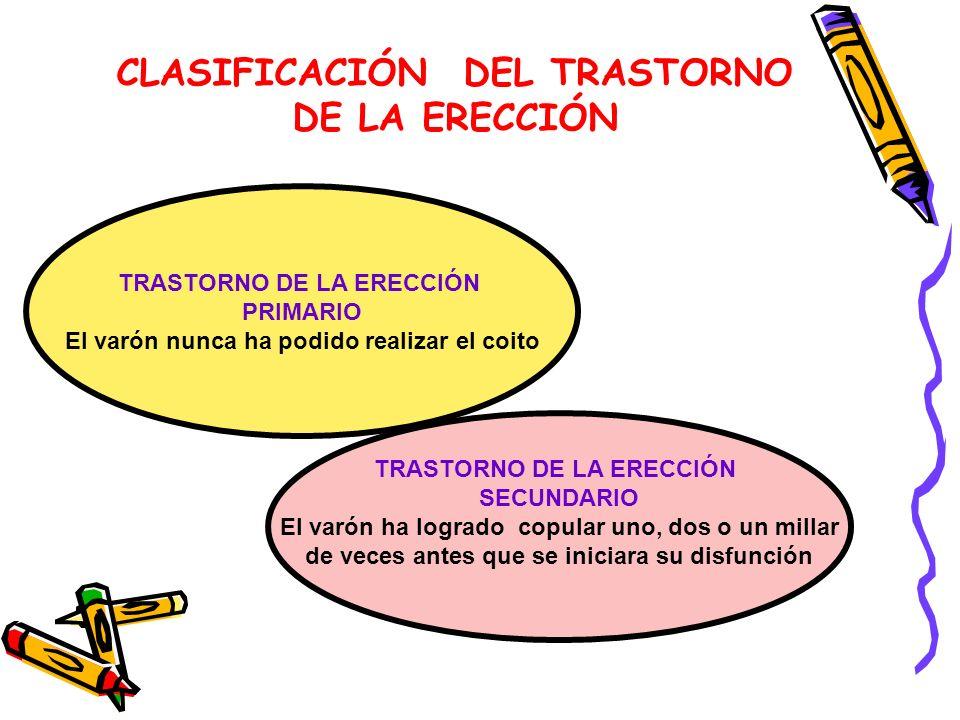 CLASIFICACIÓN DEL TRASTORNO DE LA ERECCIÓN TRASTORNO DE LA ERECCIÓN PRIMARIO El varón nunca ha podido realizar el coito TRASTORNO DE LA ERECCIÓN SECUN