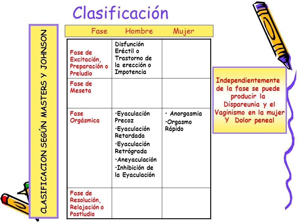 Clasificación CLASIFICACION SEGÚN MASTERS Y JOHNSON Fase de Excitación, Preparación o Preludio Disfunción Eréctil o Trastorno de la erección o Impoten